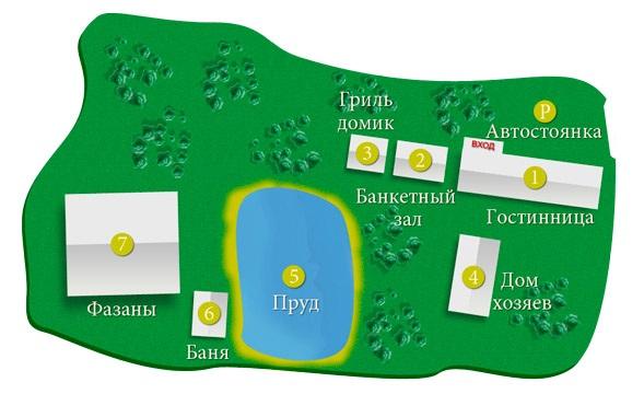 Территория усадьбы Под аистом